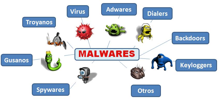tim-hieu-ve-ma-doc-malware-01