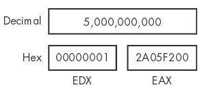 các lệnh x86 2 PHÂN TÍCH MÃ ĐỘC X86 DISASSEMBLY (PHẦN 2)