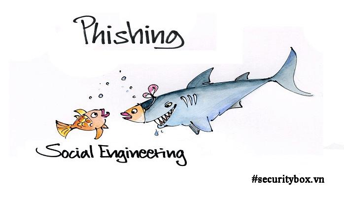khac-nhau-giua-Social-Engineering-and-phishing